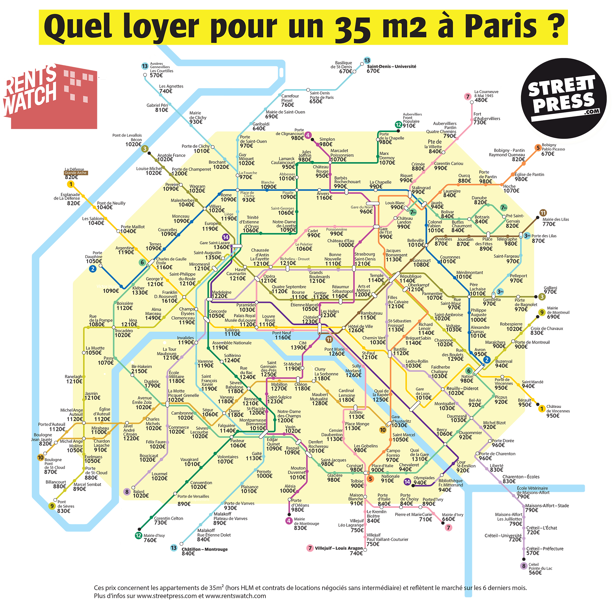 paris quel loyer pour chaque station de m tro se loger le parisien etudiant. Black Bedroom Furniture Sets. Home Design Ideas