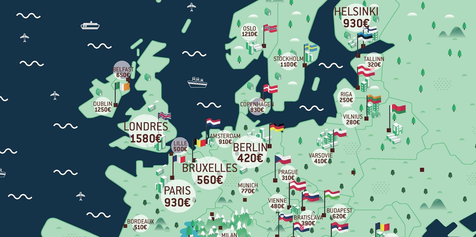 Loyers : Quelles sont les villes étudiantes les moins chères d'Europe ?