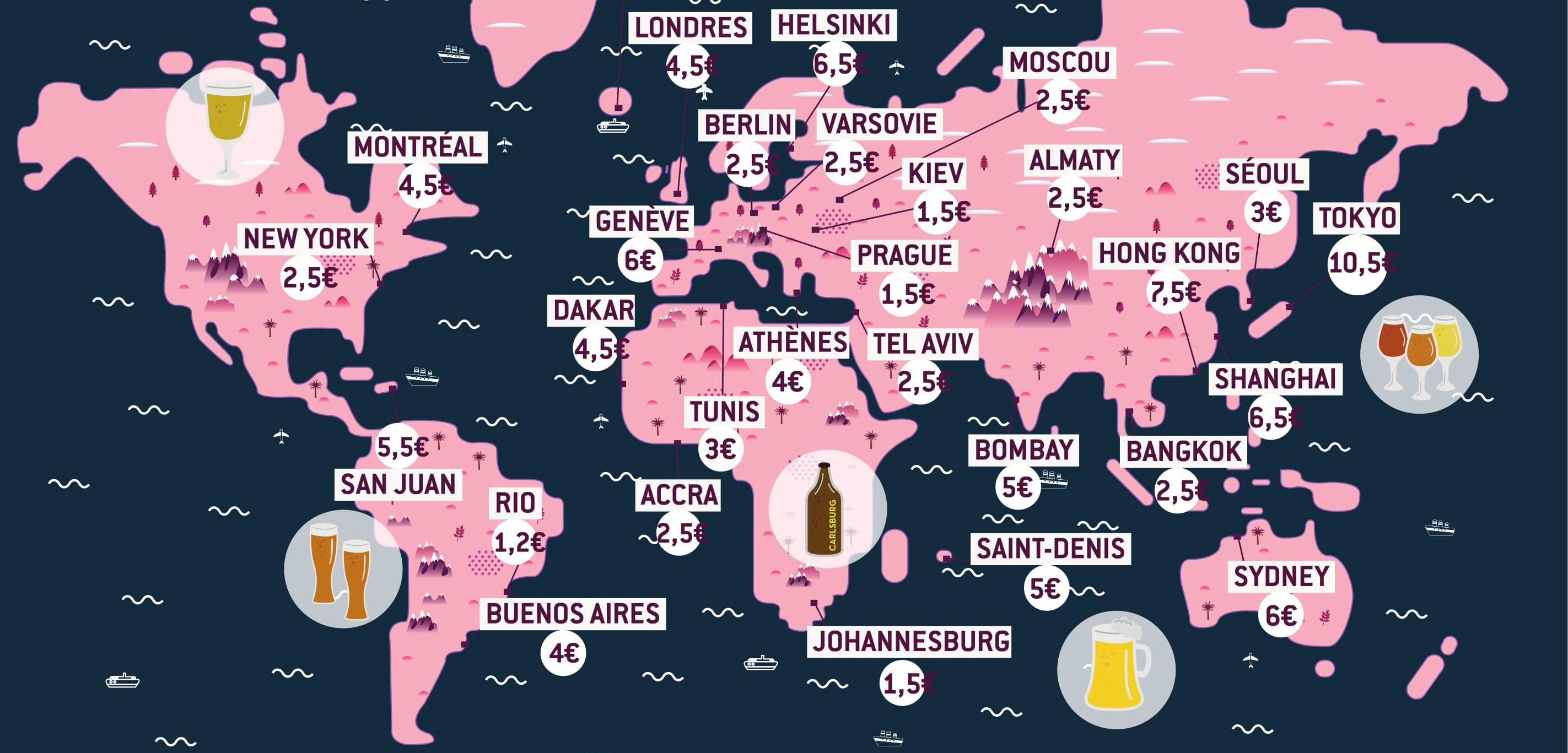 Dans quels pays la bière est-elle la moins chère ?