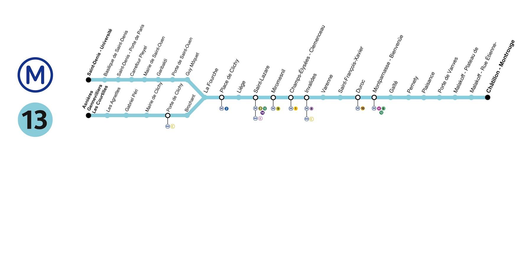Flicage permanent et sanctions à la RATP: les salariés de la ligne 13 au bord du burn out