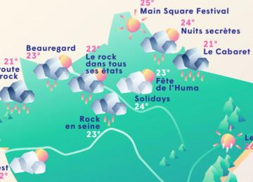 Dans quel festival a-t-on le plus de chance d'avoir du soleil ?